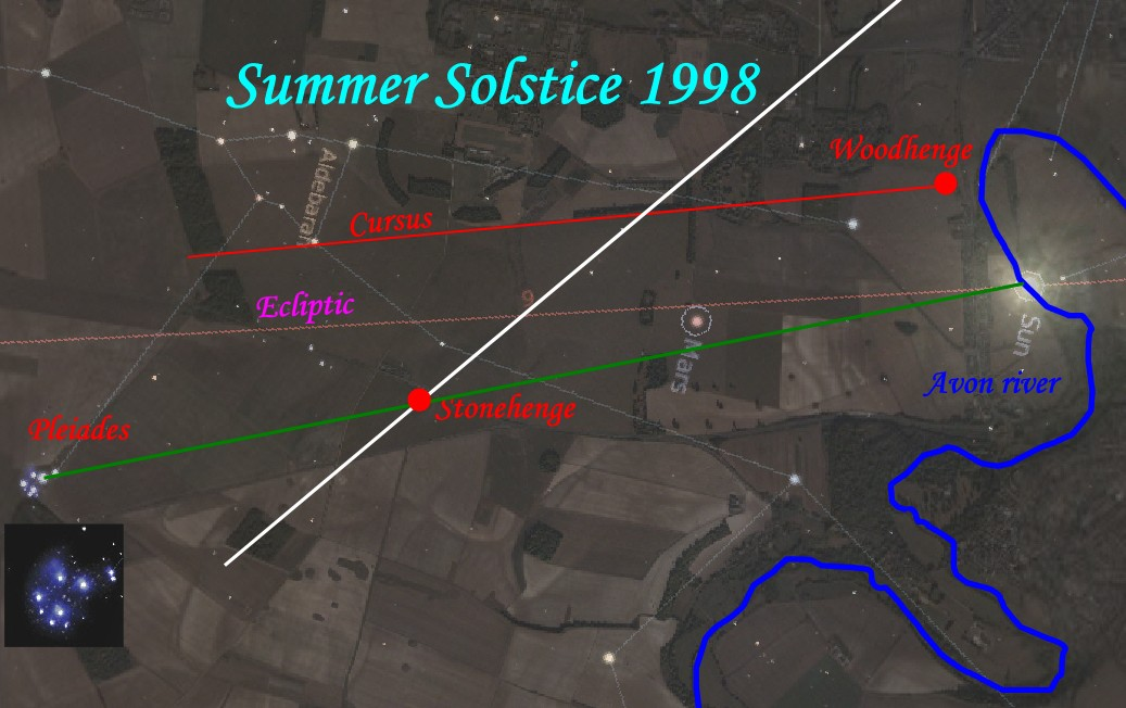 Stonehenge Summer Solstice Galactic Alignment